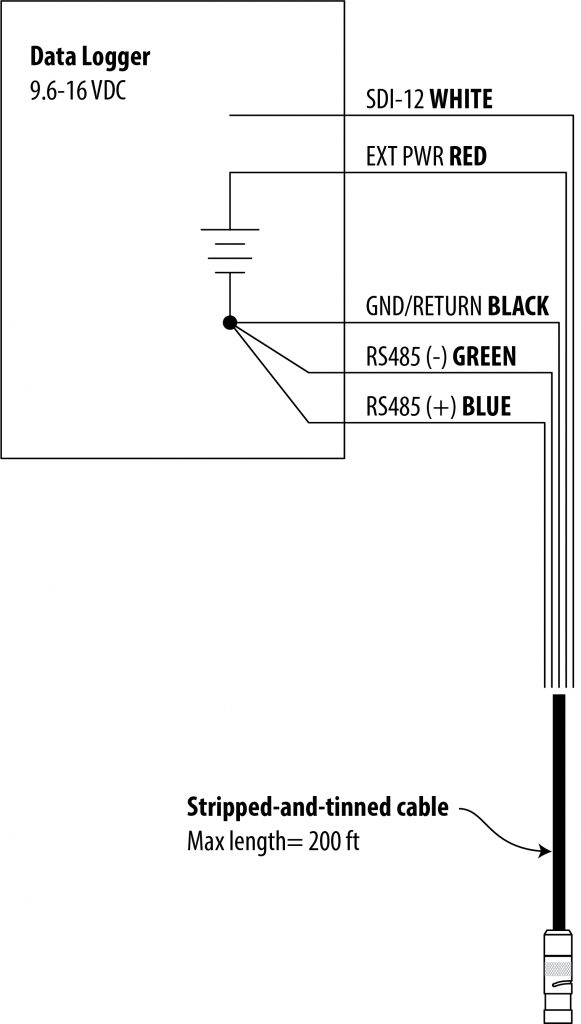 at500-sdi-12_Diagram-581x1024.png